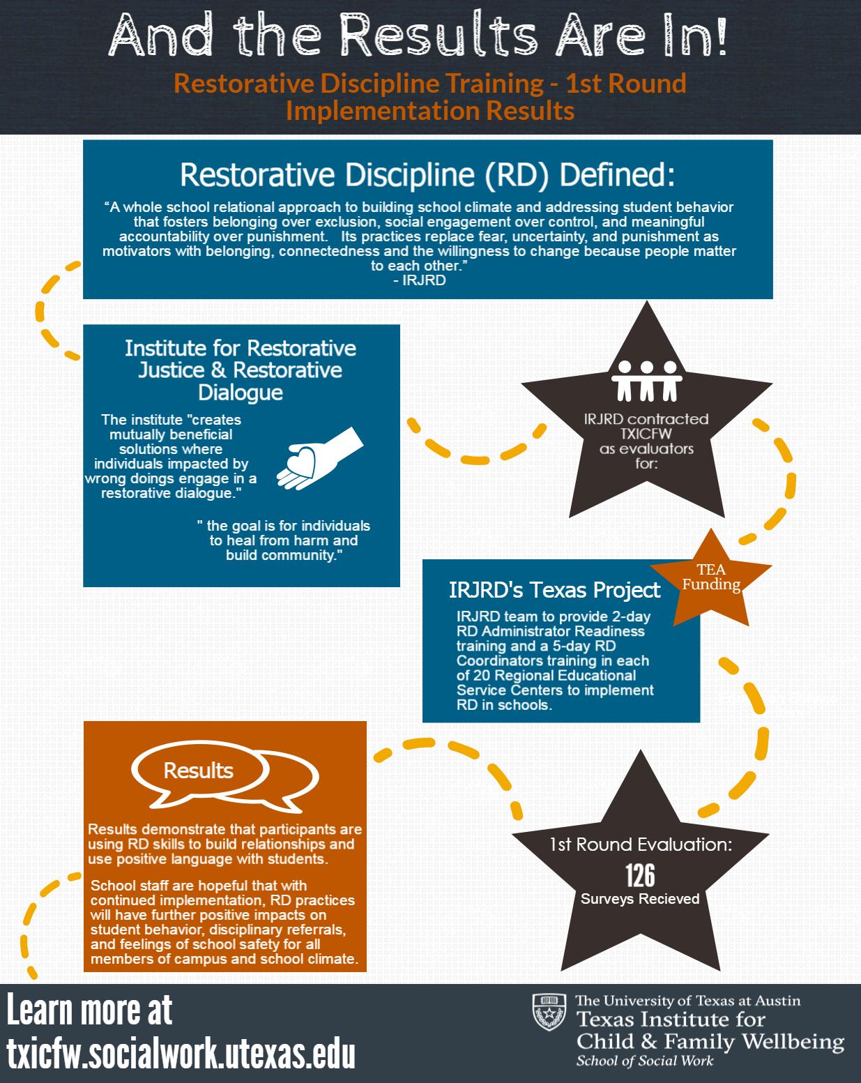 rdblog-infographic