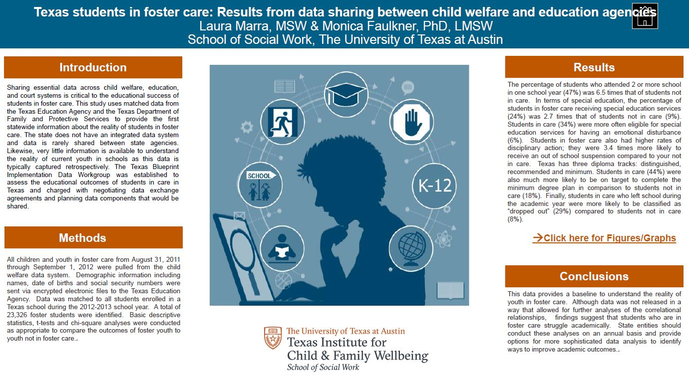 "research papers on children in foster care This review of the research literature on independent living of the increasing concern for the fate of children ""aging out"" of the foster care system and the."