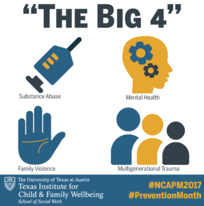 The Big 4: Why We Need To Deal With Substance Abuse, Mental Health, Family Violence And Multigenerational Trauma To Prevent Child Abuse And Neglect