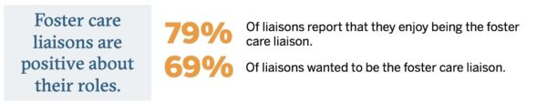 Liaison Statistics