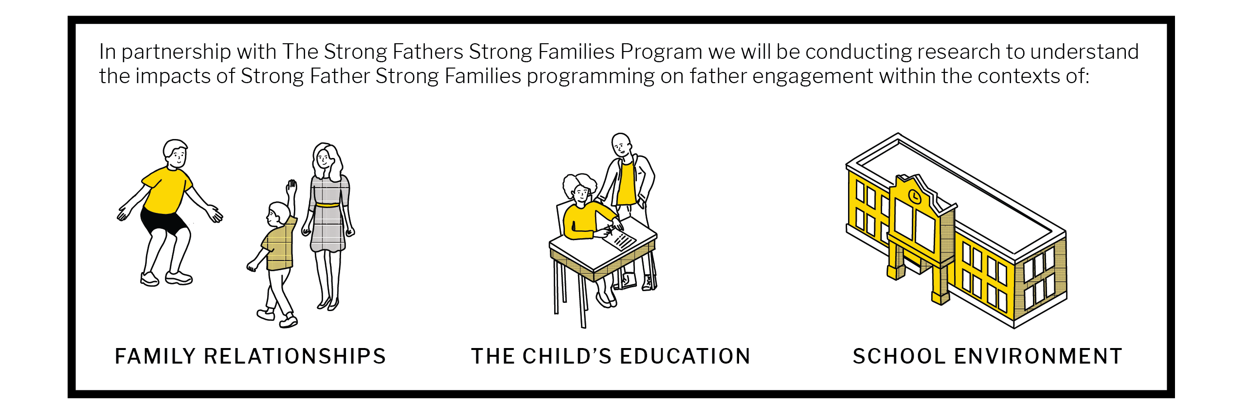 Strong Fathers Strong Families Research Project